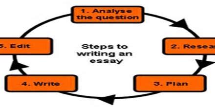 Tech report writing assignment
